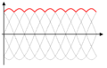 Waveform fullwave rectifier3.png