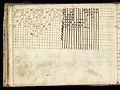 Weaver's Draft Book (Germany), 1805 (CH 18394477-67).jpg