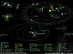 What's Up in the Solar System, active space probes 2012-08.png