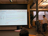 Wikimedia Metrics Meeting - February 2014 - Photo 02.jpg