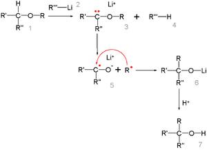 1,2-Wittig rearrangement - The 1,2-Wittig rearrangement reaction mechanism