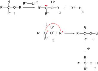 1,2-Wittig rearrangement - The 1,2-Wittig rearrangement reaction mechanism