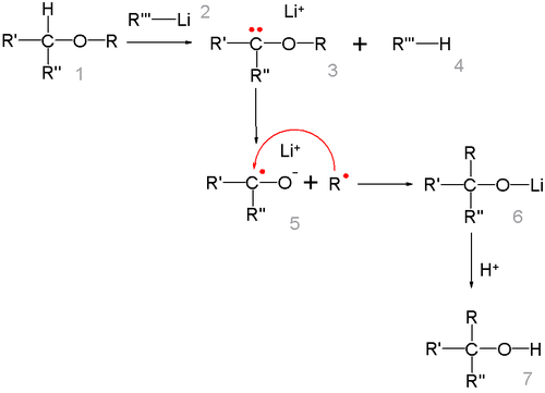 The 1,2-Wittig rearrangement reaction mechanism