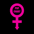World Female Pop Charts official logo.png