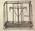 """""""Balanza de precisión - modelo Hempel"""" (1882).jpg"""