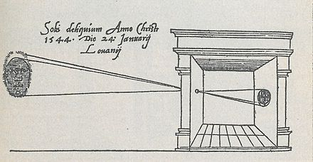 First published picture of camera obscura in Gemma Frisius' 1545 book De Radio Astronomica et Geometrica 1545 gemma frisius - camera-obscura-sonnenfinsternis 1545-650x337.jpg