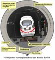 4-05m Tunnelquerschnitt.png