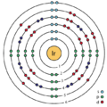 77 iridium (Ir) enhanced Bohr model.png