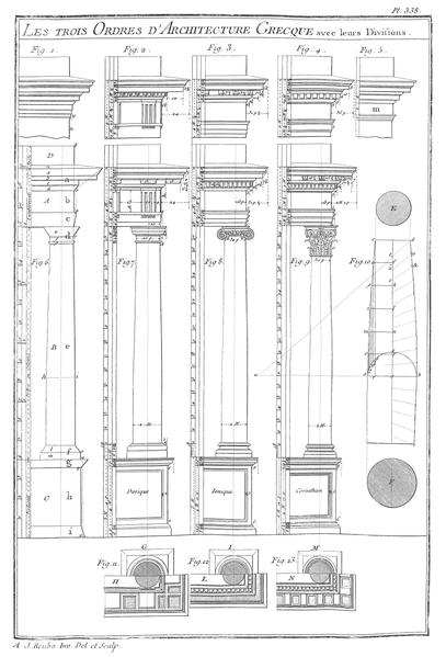 File:A-J Roubo - L'Art du Menuisier - Planche 338.png