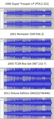 ABBA - Super Trouper Title Track Remaster Waveform Comparisons (Small Version).png