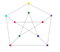A 3 regular graph on 10 vertices.PNG