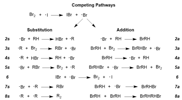 Dissects competing reaction pathways for radical mechanisms