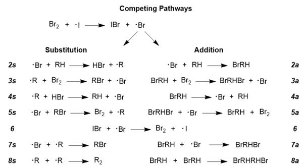 Wohlziegler Bromination Wikipedia