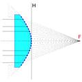 Aspheric.planar.convex.lens.png