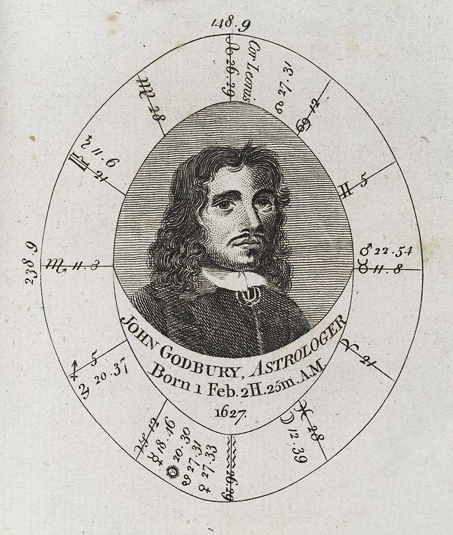 Astrological Birth Chart: Astrological birth chart for John Godbury Astrologer ,Chart