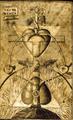 Böhme - Christi Testamenta.png
