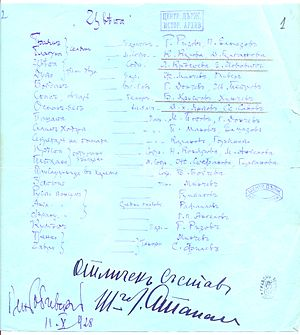 """Georgi Atanasov (composer) - Personages and performers of the opera """"Tsveta"""" with a positive resolution of the cast made by G. Atanasov. Sofia, 11 October 1928. Source: Bulgarian Archives State Agency"""