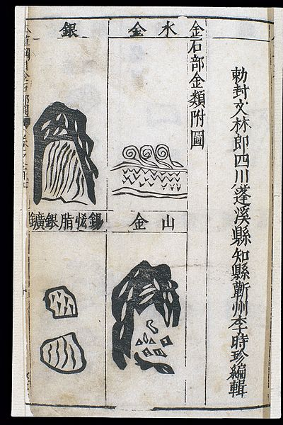 Metals Page From the Compendium of Materia Medica