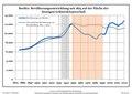 Bevölkerungsentwicklung Beelitz.pdf
