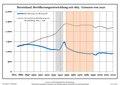 Bevölkerungsentwicklung Bersteland.pdf