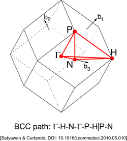 Body-Centered Cubic Lattice (Brillouin zone).png