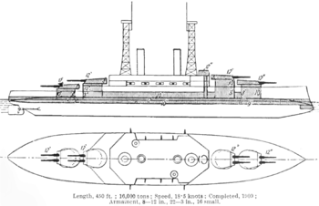 south carolina class battleship wikipedia. Black Bedroom Furniture Sets. Home Design Ideas