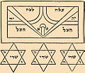 Brockhaus and Efron Jewish Encyclopedia e2 366-0.jpg