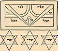 Brockhaus and Efron Jewish Encyclopedia e2 366-0.jpg