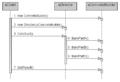 Builder design pattern sequence1.png