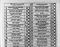 Bundesarchiv B 145 Bild-P046291, Berlin, Reichstagswahl, Wahlzettel.jpg