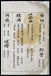 C14 Chinese medication chart; Rashes etc. Wellcome L0039611.jpg