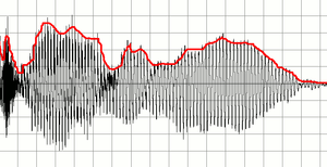 Envelope detector - A signal and its envelope marked with red
