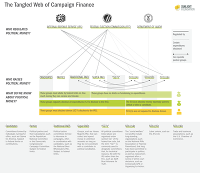 political campaign manager contract template - financeworld