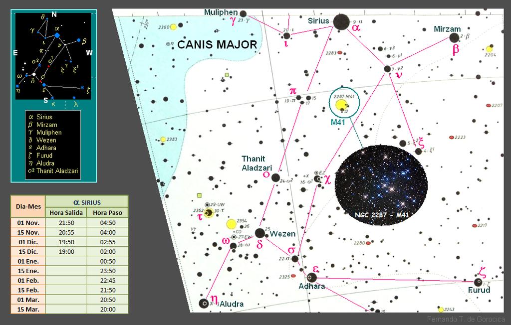Canis Major y Sirius.png