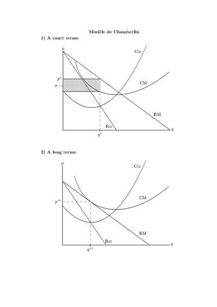File:Chamberlin.pdf
