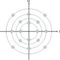 Circular 16QAM.png