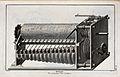 Clocks; a three-quarter view of a carillon mechanism. Engrav Wellcome V0023824.jpg