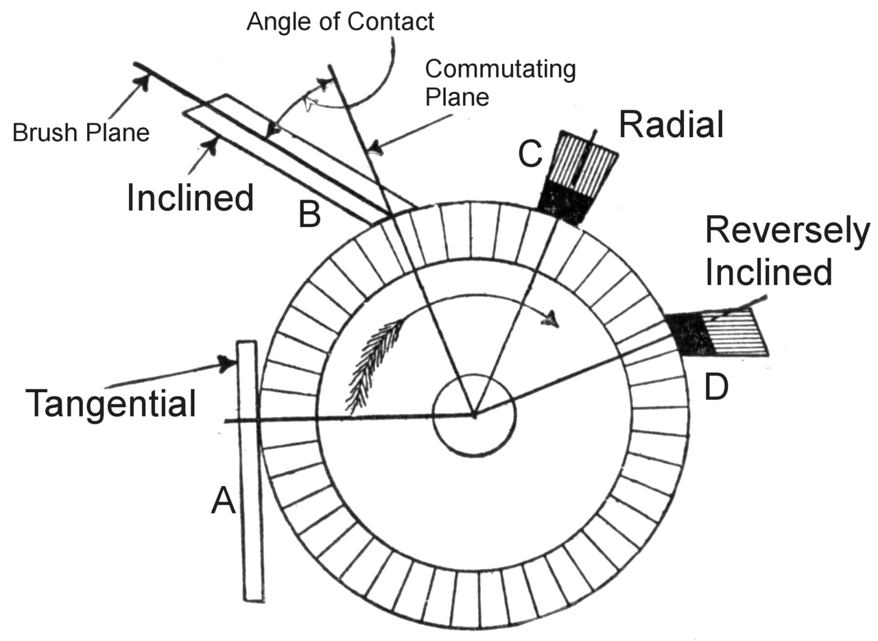 Rotor Carbon Rings
