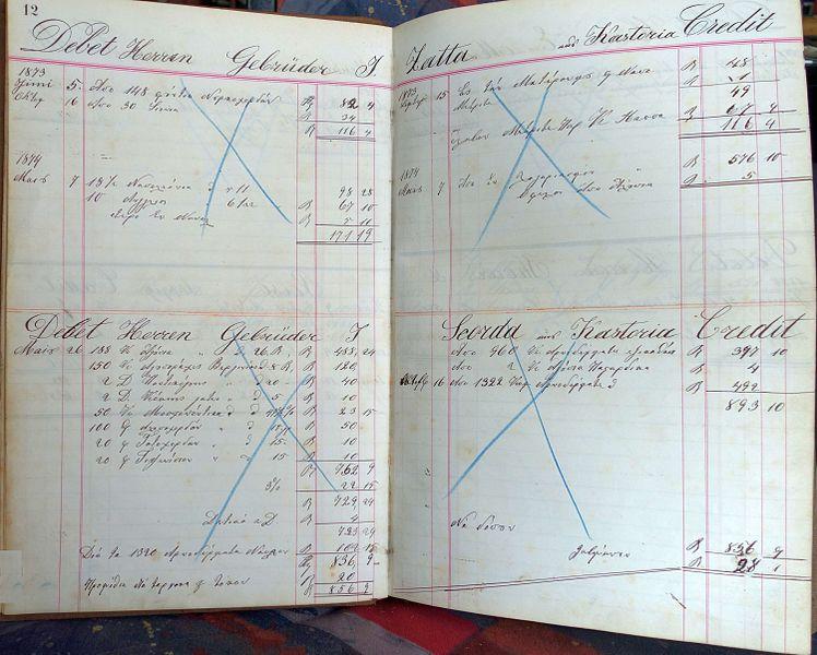 File:Conto Haupt Buch von Naom Dedo, Rauchwarenhändler in Leipzig (1872-1889)-15.jpg