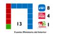 CorporaciónMunicipalMiguelesteban2015.png