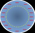 Corte de un conductor cargado con representación de superficie de Gauss interna.png