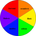 Cz color wheel.png