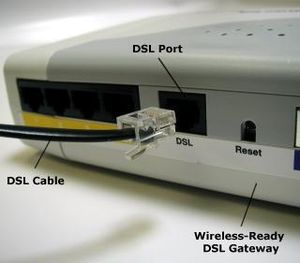 English: DSL cable into modem