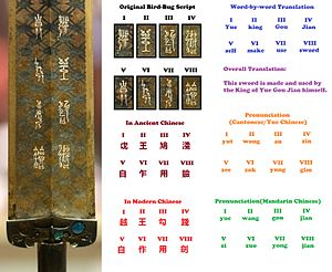 Sword of Goujian - Deciphering the scripts on the Sword of Goujian