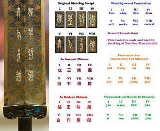Bird-worm seal script - Bird seal script on the Sword of Goujian and its equivalents in modern Chinese