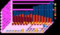 Demografija Vojvodine.png