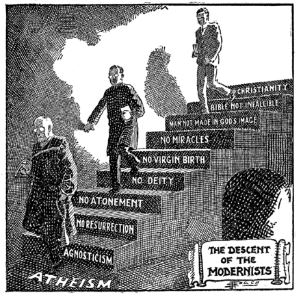 A Fundamentalist cartoon portraying Modernism as the descent from Christianity to atheism, first published in 1922 and then used in Seven Questions in Dispute by William Jennings Bryan. Descent of the Modernists, E. J. Pace, Christian Cartoons, 1922.png