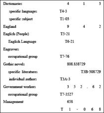 Dewey relatv index.png