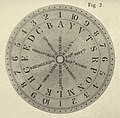 Dial of Ronalds' electric telegraph.jpg