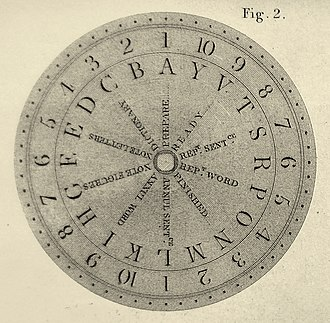 Electrical telegraph - Revolving alphanumeric dial created by Francis Ronalds as part of his electric telegraph (1816)